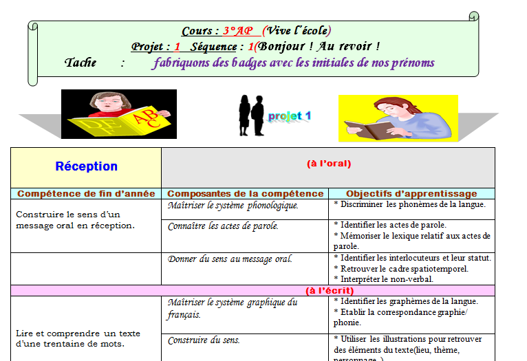 Projet 1 Sequence 1 Francais 3ap Word