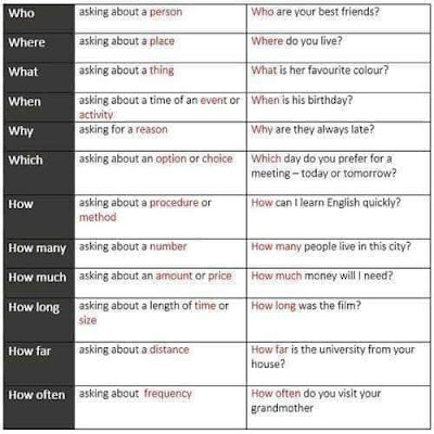 Simple ways of teaching the English language