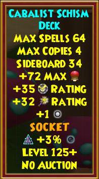 Wizard101 Best Gear - Level 125+ Cabal Medulla Drops