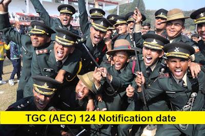 TGC (AEC) 124 SSB Dates, Centre Allotment and Merit List