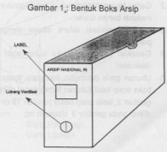 JUAL BOX ARSIP MURAH DI KOTA DEPOK Rp. 15.000 per pcs