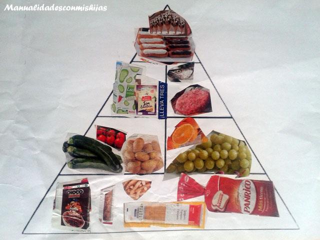 Pirámide alimentación recortar pegar niños