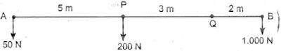 Sebuah batang AB memiliki panjang 10 m bekerja empat buah gaya dengan titik tumpu Q