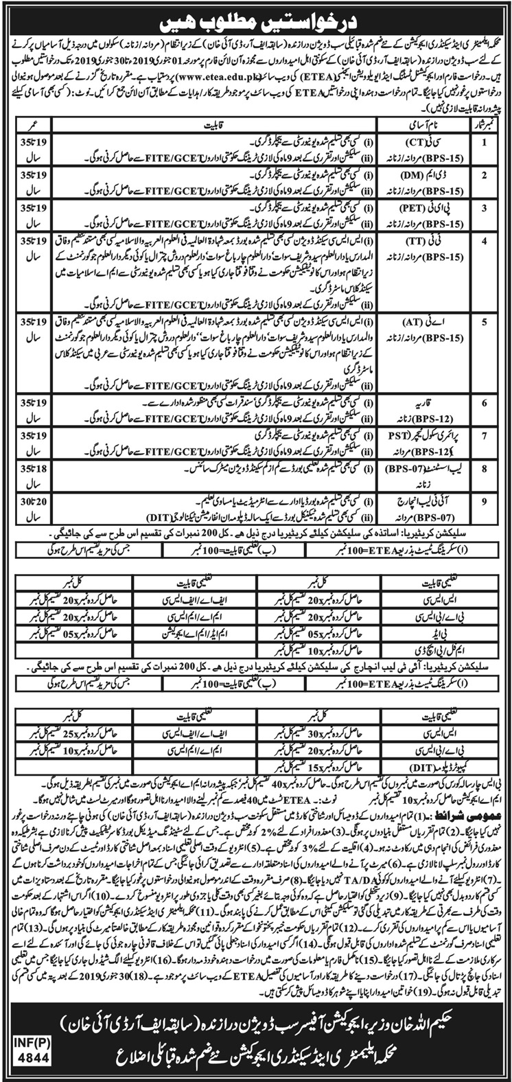 Advertisement for E&SE Sub Division Darazinda Jobs January 2019