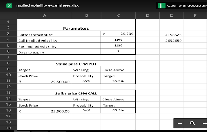 Option Chain analysis nifty IV excel sheet