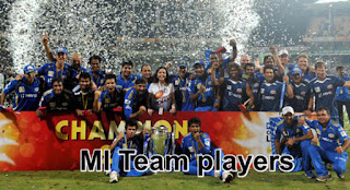 IPL 2020 Mumbai Indians - Openers can defend the champions