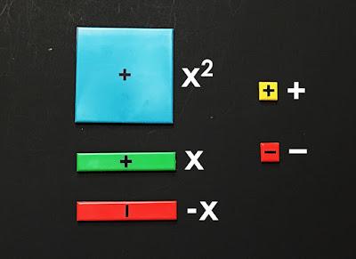 Using algebra tiles to make factoring quadratics visual