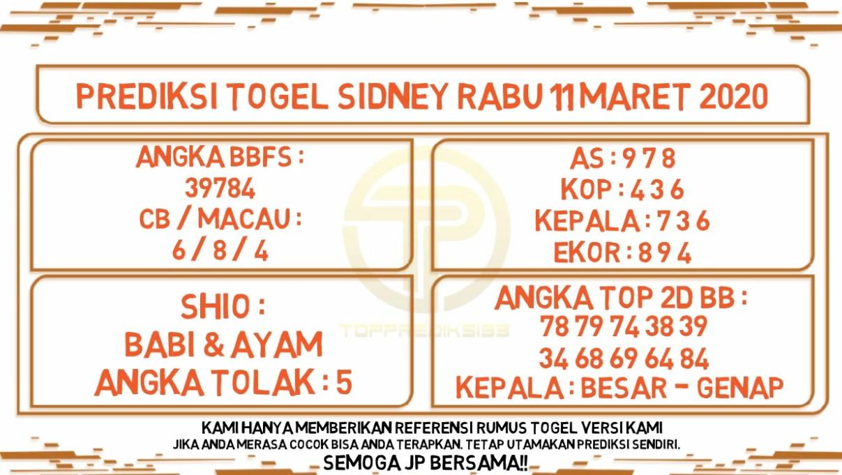 Prediksi Togel Sidney Rabu 11 Maret 2020 - Prediksi Togel JP