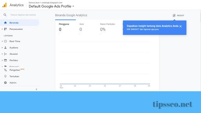 Apa Itu Google Analytics dan Manfaatnya