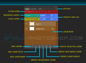 fungsi menu-menu di dalam panel layer