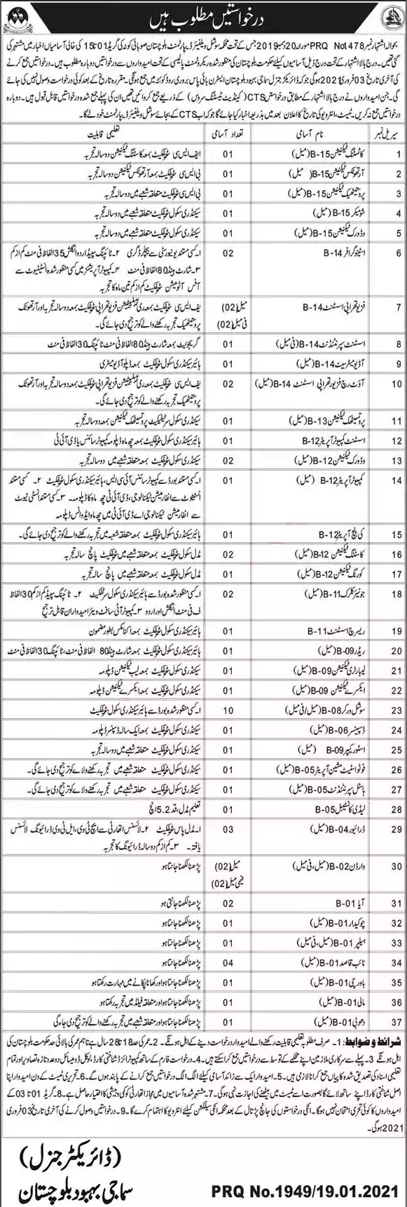 Govt Jobs in Social Welfare Department Balochistan Jobs 2021 Medical Technicians, Social Workers and Others Latest