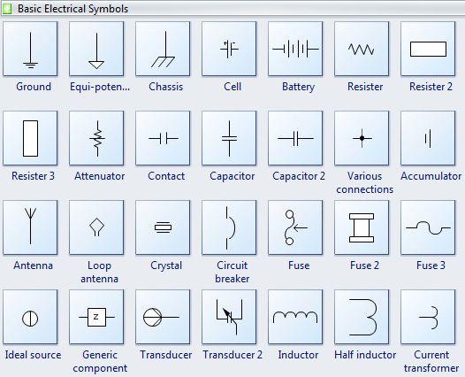 simbol electrical  u0026 electronics