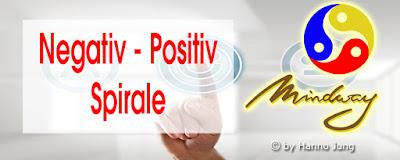 https://hj-mindway.blogspot.com/2013/10/negativ-positiv-spirale.html