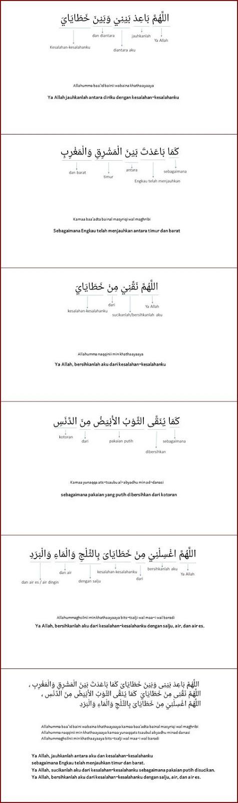 Doa Iftitah Beserta Artinya : iftitah, beserta, artinya, Bacaan, Shalat, Artinya, Iftitah