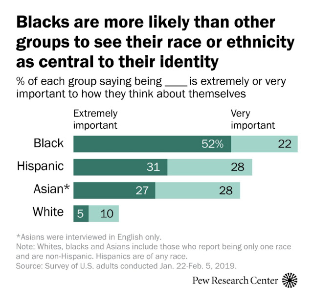 RACISM+%25288%2529.jpg