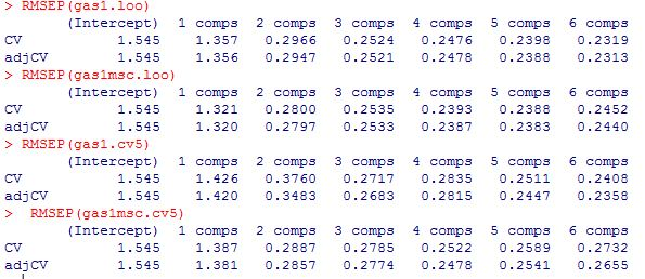 "NIR ""Cross Validaton Statistics"" with ""R"""