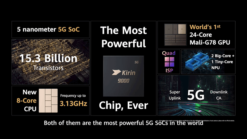 Huawei launches 5nm Kirin 9000 and 9000E 5G chips!