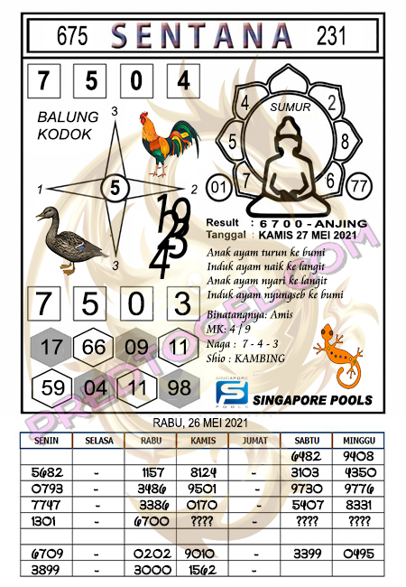 Syair Sentana Singapura kamis 27-mei-2021