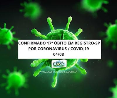 Confirmado 17 óbito em Registro-SP por Coronavirus - COVID-19