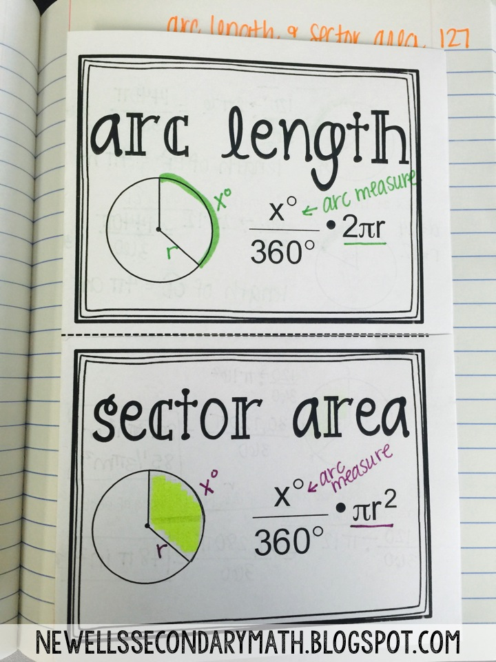 sector area and arc length mrs newell 39 s math. Black Bedroom Furniture Sets. Home Design Ideas