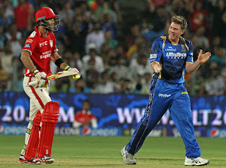 RR vs KXIP 3rd Match IPL 2015 Highlights
