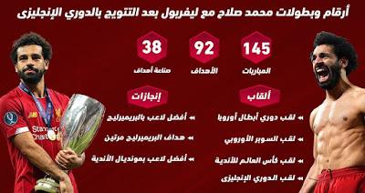 تعرف علي أرقام وبطولات محمد صلاح مع ليفربول بعد التتويج بالدوري الإنجليزى