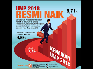 Daftar UMP 2018 di Seluruh Wilayah Indonesia