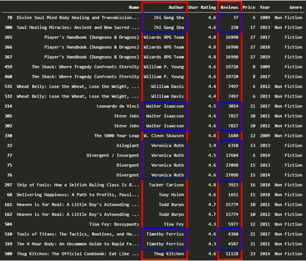 pandas_data_sorting