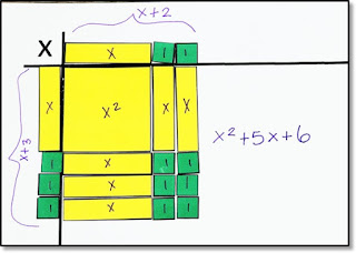 Algebra tiles showing x^2 + 5x + 6 as a rectangle with side lengths x + 2 and x + 3