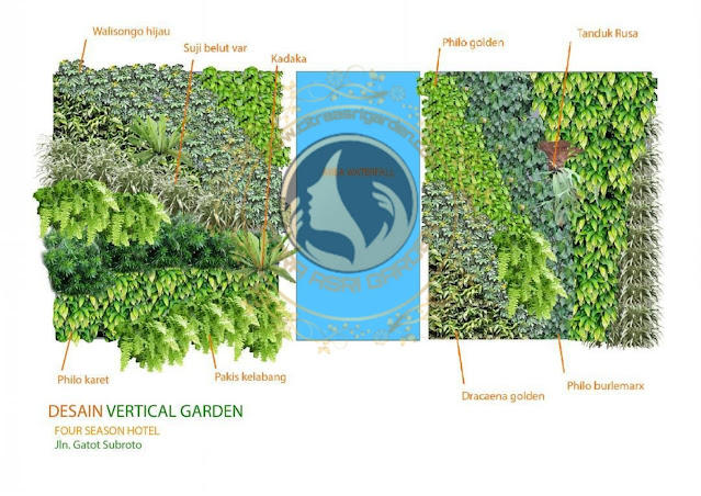 Tukang taman vertical jakarta