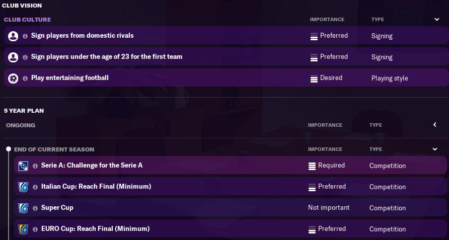 FM21 Napoli Team Guide - Tactic - Board
