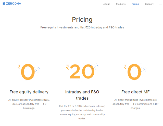 Zerodha Pricing and Charges