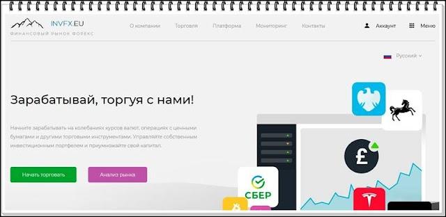Обзор компании InvFX: invfx.eu - отзывы? Платят или нет