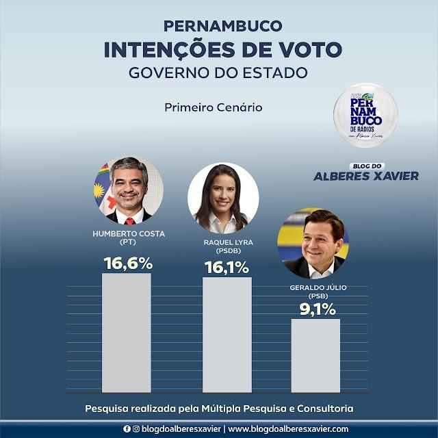 Pesquisa mostra liderança de Lula em Pernambuco e de candidatos do PT para o governo do estado