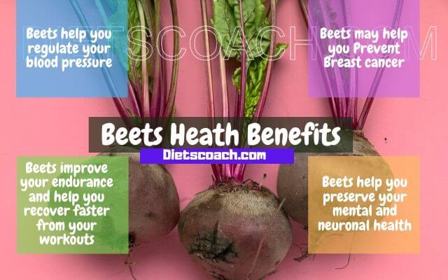 Beets Health benefits