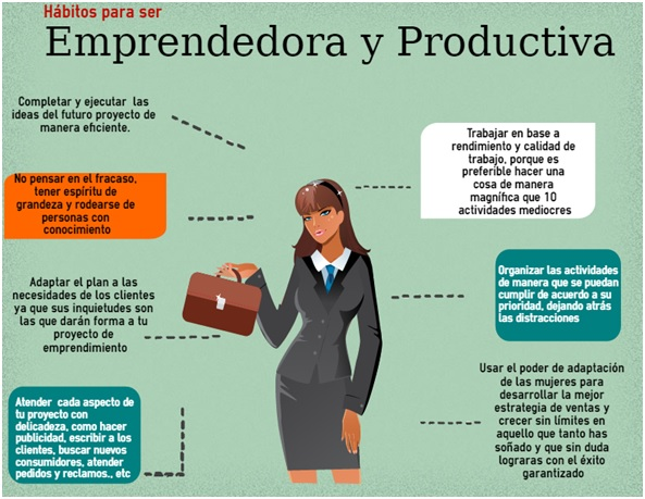Mujeres emprendedoras Be-reseller