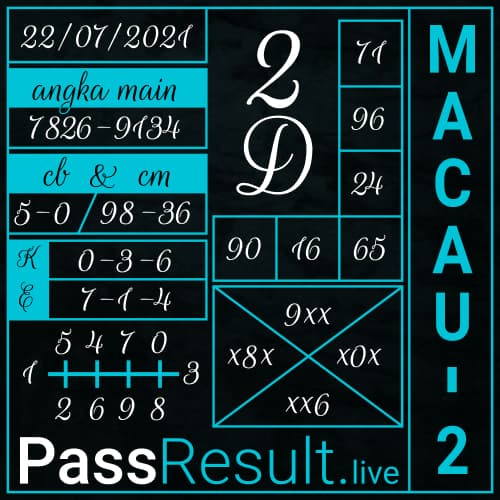 PassResult - Bocoran Togel Toto Macau 2 Hari ini