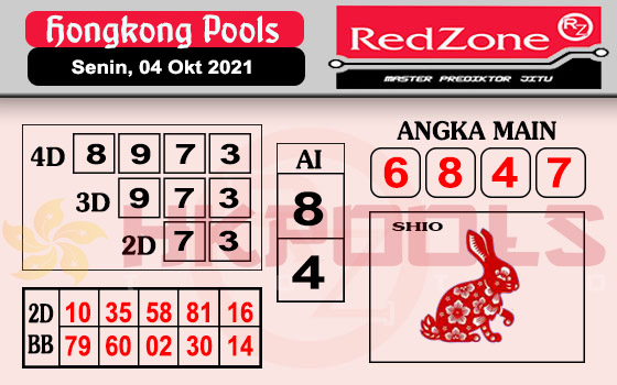 Redzone HK Senin 04 Oktober 2021 -