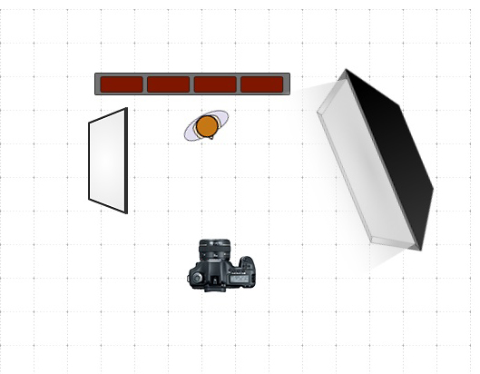 Схема с использованием софтбокса и панели V-Flat