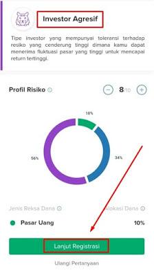 Profil resiko investasi