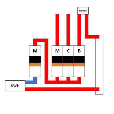 Mcb Off Tapi Instalasi Kabel Listrik Hidup Semua. Simak Penyebabnya