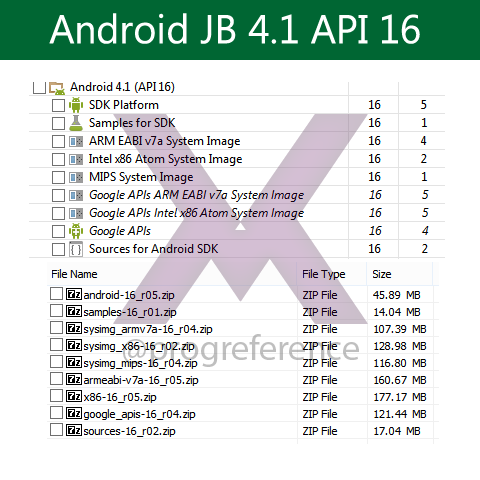 Android SDK 4.1 API 16 Jelly Bean Direct Download