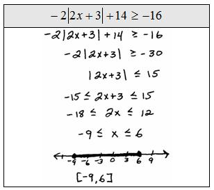 OpenAlgebra.com: inequalities