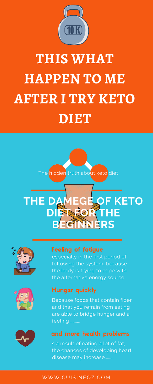 Is the Keto Diet Good for beginners or Bad? Is Ketosis a Good Way to Lose weight? is there any damage .know what good and bad in keto diet #keto #diet #fitness #ketodiet #loseweight