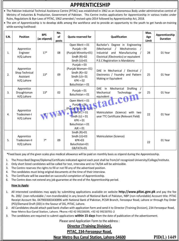 Jobs in Pakistan Industrial Technical Assistance Centre Nov 2020