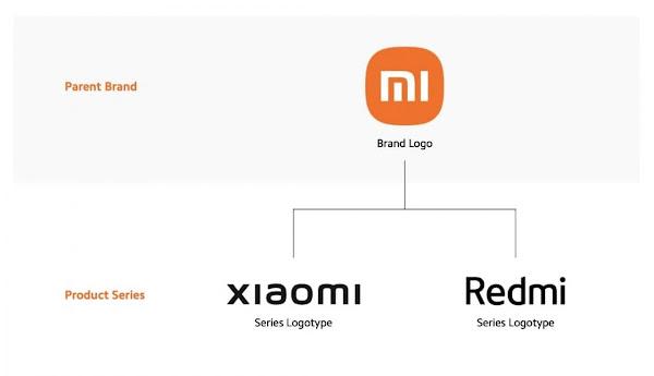 Xiaomi abandona oficialmente a marca Mi dos seus produtos