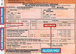 Contoh NJOP/Meter KIP Kuliah