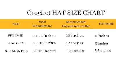 Sizes for crocheting newborn hats - crochet patterns free
