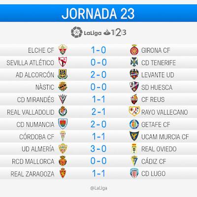 LaLiga 1|2|3 2016-2017: Jornada 23