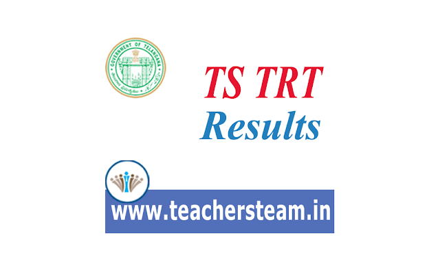 TRT-2017 Provisional Selection list